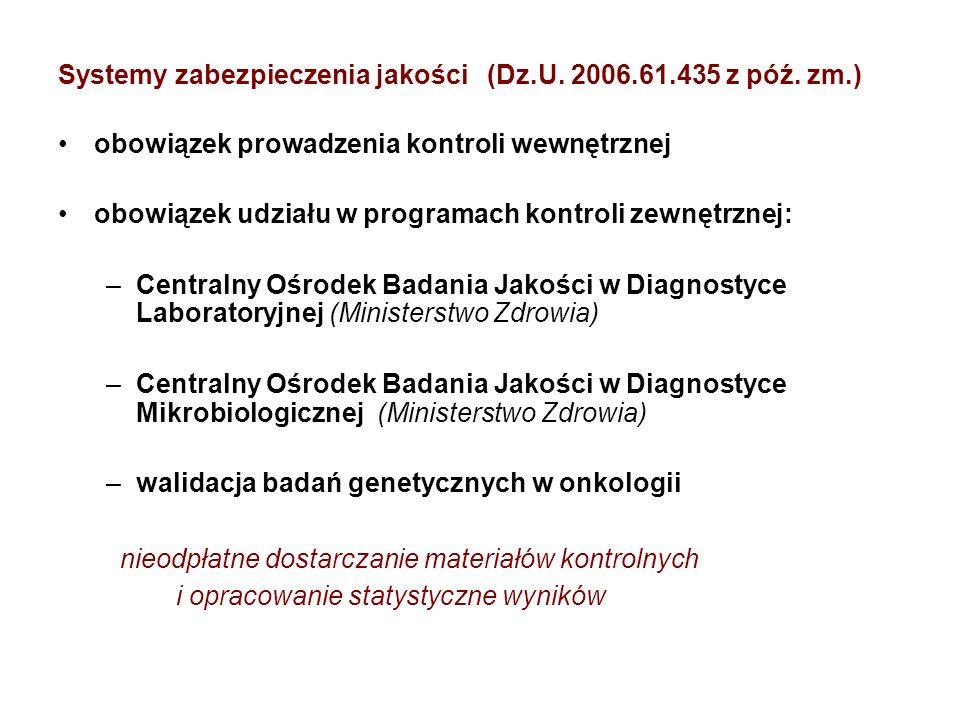 Systemy zabezpieczenia jakości (Dz.U. 2006.61.435 z póź. zm.) obowiązek prowadzenia kontroli wewnętrznej obowiązek udziału w programach kontroli zewnę