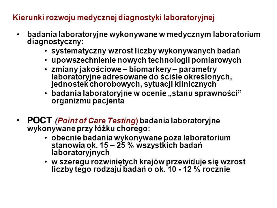 Kierunki rozwoju medycznej diagnostyki laboratoryjnej badania laboratoryjne wykonywane w medycznym laboratorium diagnostyczny: systematyczny wzrost li