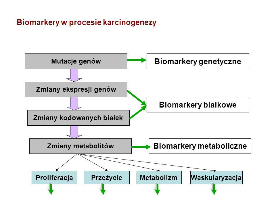Biomarkery w procesie karcinogenezy Mutacje genów Zmiany ekspresji genów Zmiany kodowanych białek Zmiany metabolitów Biomarkery genetyczne Biomarkery