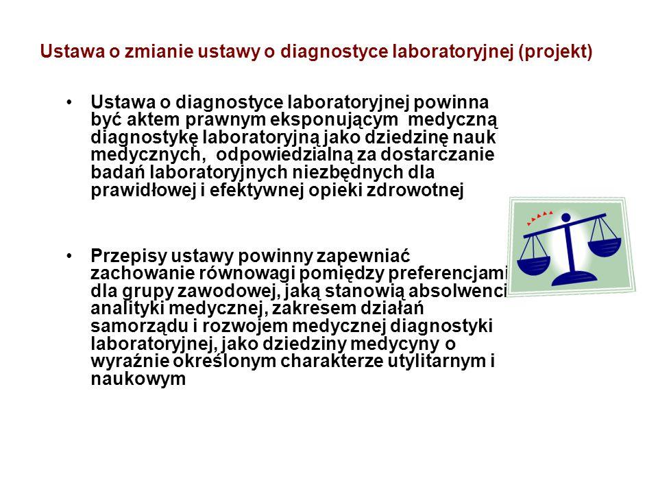 Ustawa o zmianie ustawy o diagnostyce laboratoryjnej (projekt) Ustawa o diagnostyce laboratoryjnej powinna być aktem prawnym eksponującym medyczną dia