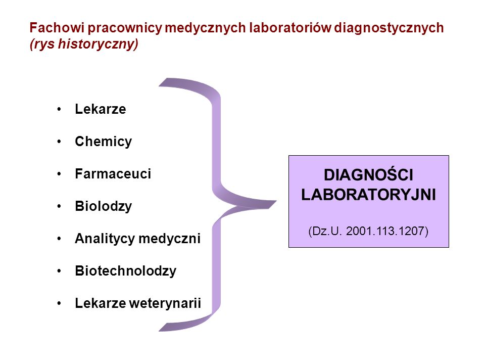 Fachowi pracownicy medycznych laboratoriów diagnostycznych (rys historyczny) Lekarze Chemicy Farmaceuci Biolodzy Analitycy medyczni Biotechnolodzy Lek