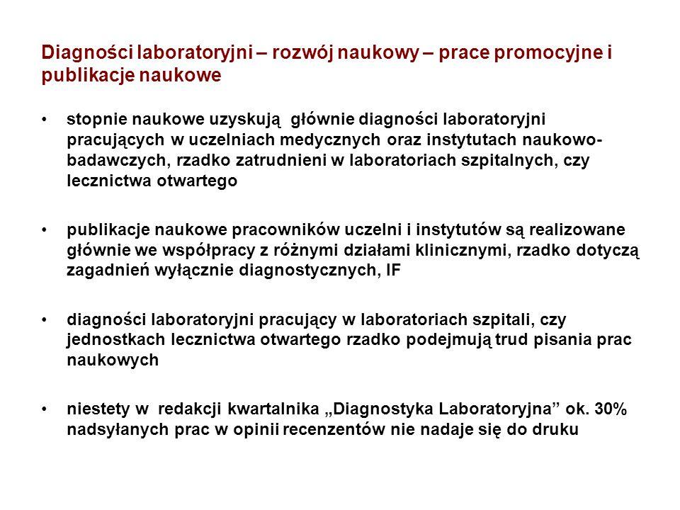 Diagności laboratoryjni – rozwój naukowy – prace promocyjne i publikacje naukowe stopnie naukowe uzyskują głównie diagności laboratoryjni pracujących