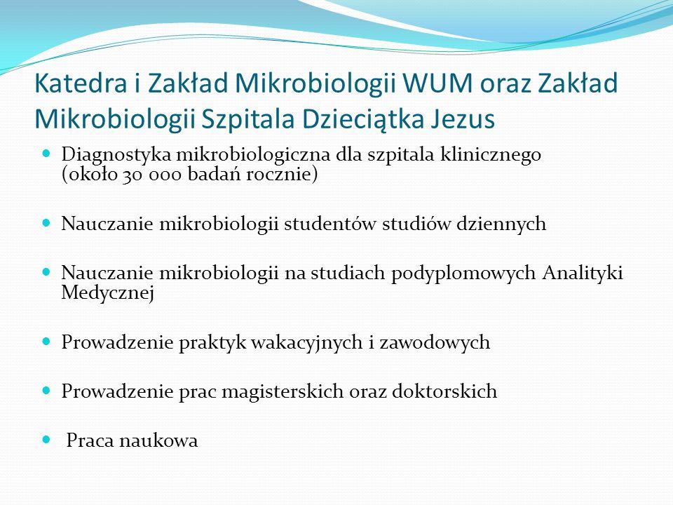 Katedra i Zakład Mikrobiologii WUM oraz Zakład Mikrobiologii Szpitala Dzieciątka Jezus Diagnostyka mikrobiologiczna dla szpitala klinicznego (około 30