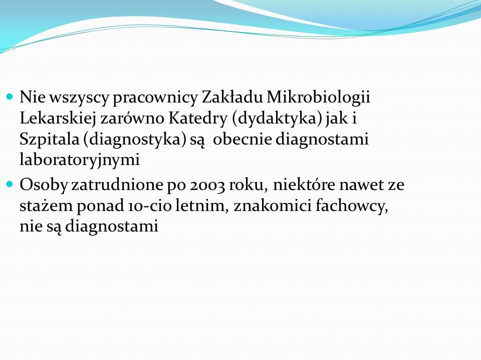 Nie wszyscy pracownicy Zakładu Mikrobiologii Lekarskiej zarówno Katedry (dydaktyka) jak i Szpitala (diagnostyka) są obecnie diagnostami laboratoryjnymi Osoby zatrudnione po 2003 roku, niektóre nawet ze stażem ponad 10-cio letnim, znakomici fachowcy, nie są diagnostami