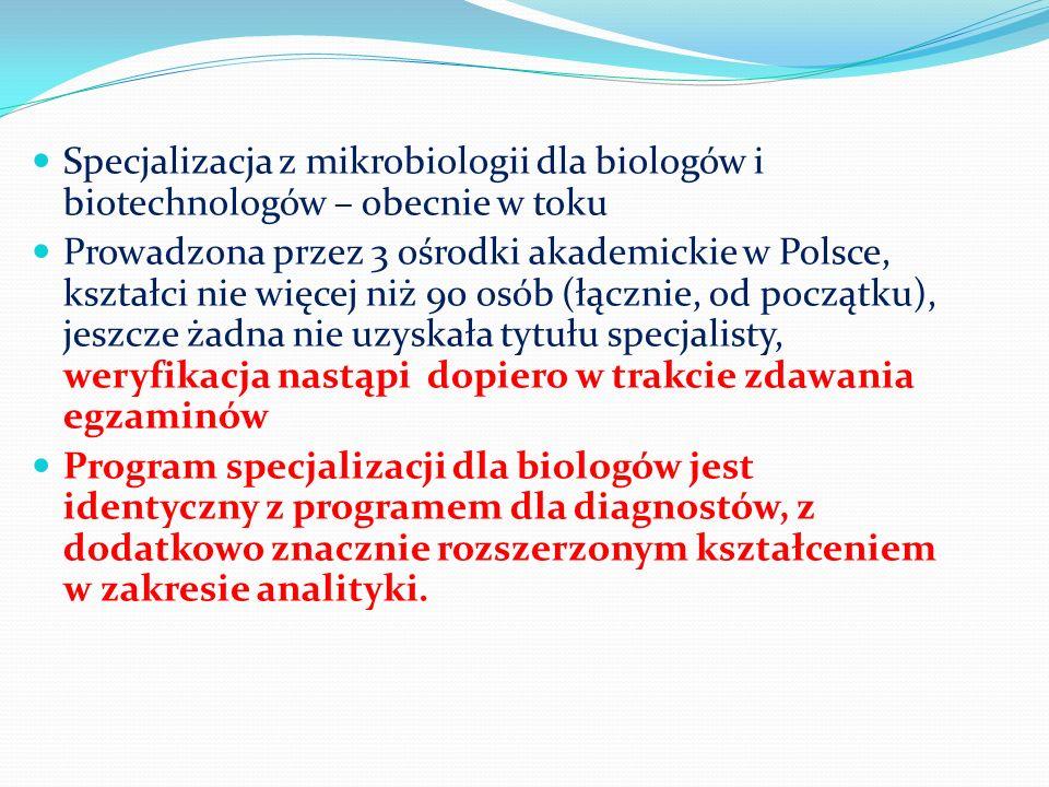 Specjalizacja z mikrobiologii dla biologów i biotechnologów – obecnie w toku Prowadzona przez 3 ośrodki akademickie w Polsce, kształci nie więcej niż 90 osób (łącznie, od początku), jeszcze żadna nie uzyskała tytułu specjalisty, weryfikacja nastąpi dopiero w trakcie zdawania egzaminów Program specjalizacji dla biologów jest identyczny z programem dla diagnostów, z dodatkowo znacznie rozszerzonym kształceniem w zakresie analityki.