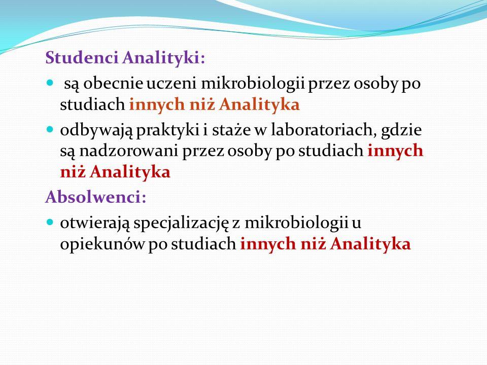Studenci Analityki: są obecnie uczeni mikrobiologii przez osoby po studiach innych niż Analityka odbywają praktyki i staże w laboratoriach, gdzie są nadzorowani przez osoby po studiach innych niż Analityka Absolwenci: otwierają specjalizację z mikrobiologii u opiekunów po studiach innych niż Analityka