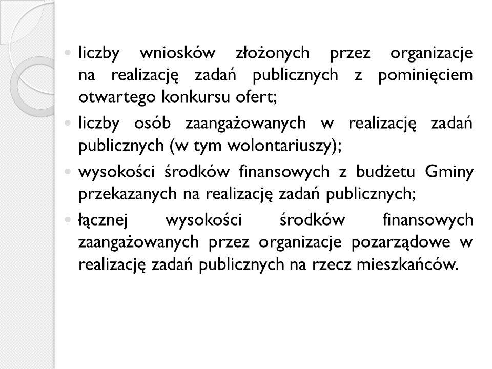 liczby wniosków złożonych przez organizacje na realizację zadań publicznych z pominięciem otwartego konkursu ofert; liczby osób zaangażowanych w realizację zadań publicznych (w tym wolontariuszy); wysokości środków finansowych z budżetu Gminy przekazanych na realizację zadań publicznych; łącznej wysokości środków finansowych zaangażowanych przez organizacje pozarządowe w realizację zadań publicznych na rzecz mieszkańców.
