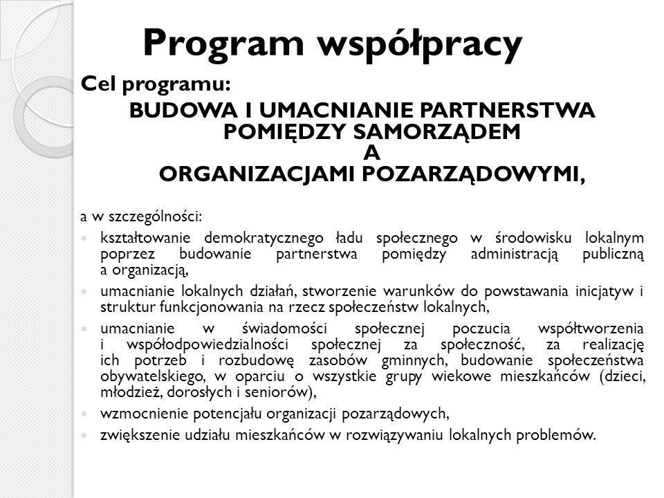 Program współpracy Cel programu: BUDOWA I UMACNIANIE PARTNERSTWA POMIĘDZY SAMORZĄDEM A ORGANIZACJAMI POZARZĄDOWYMI, a w szczególności: kształtowanie demokratycznego ładu społecznego w środowisku lokalnym poprzez budowanie partnerstwa pomiędzy administracją publiczną a organizacją, umacnianie lokalnych działań, stworzenie warunków do powstawania inicjatyw i struktur funkcjonowania na rzecz społeczeństw lokalnych, umacnianie w świadomości społecznej poczucia współtworzenia i współodpowiedzialności społecznej za społeczność, za realizację ich potrzeb i rozbudowę zasobów gminnych, budowanie społeczeństwa obywatelskiego, w oparciu o wszystkie grupy wiekowe mieszkańców (dzieci, młodzież, dorosłych i seniorów), wzmocnienie potencjału organizacji pozarządowych, zwiększenie udziału mieszkańców w rozwiązywaniu lokalnych problemów.