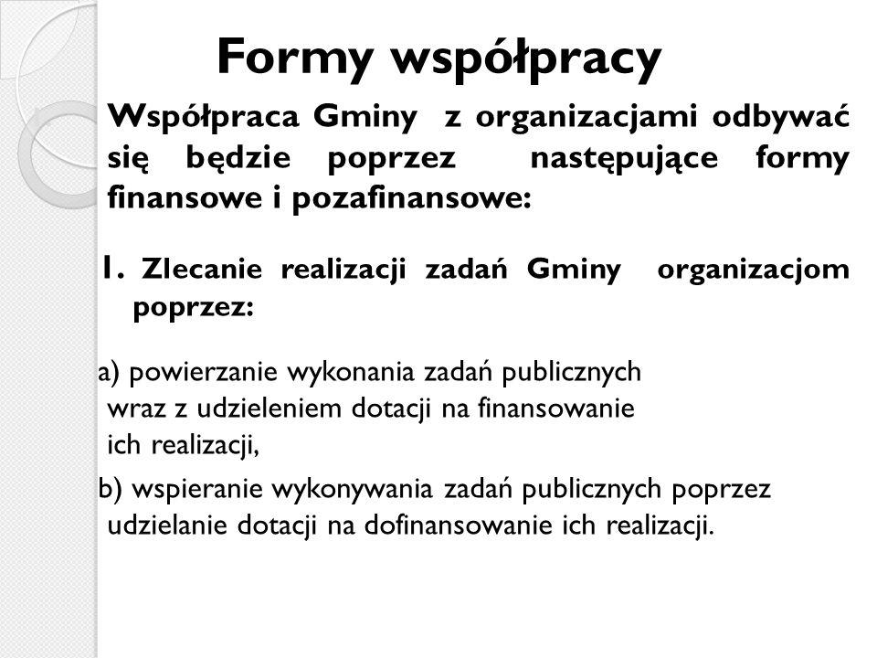 Formy współpracy 1.