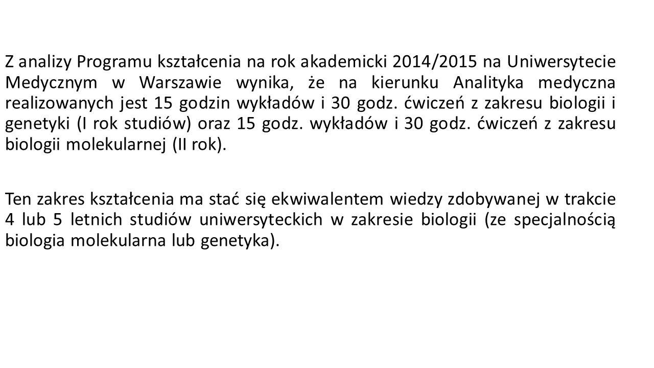 Z analizy Programu kształcenia na rok akademicki 2014/2015 na Uniwersytecie Medycznym w Warszawie wynika, że na kierunku Analityka medyczna realizowanych jest 15 godzin wykładów i 30 godz.