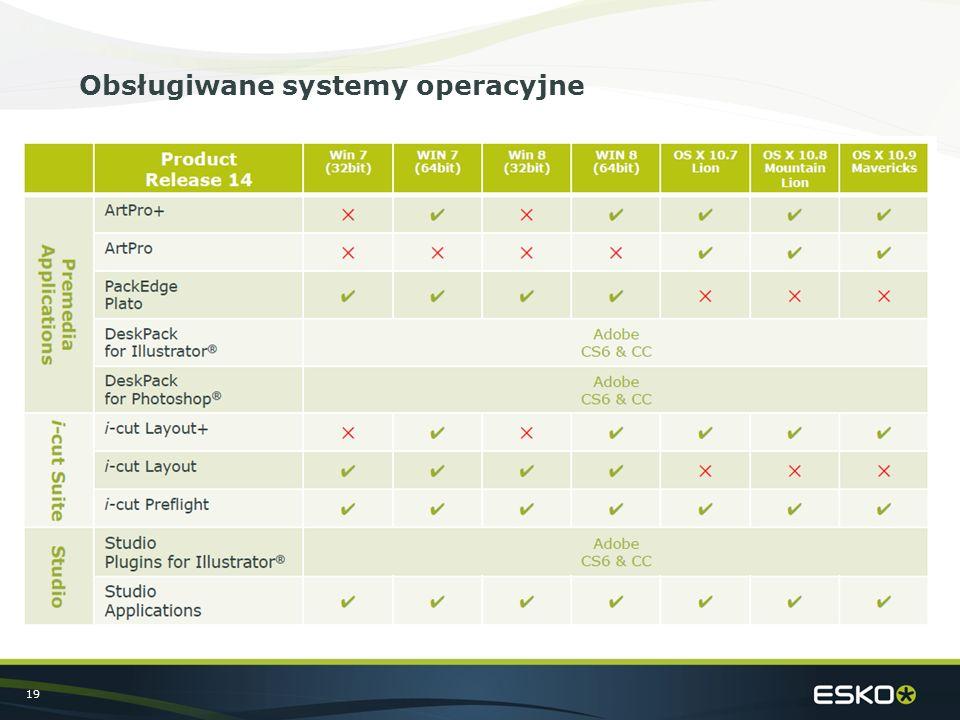 19 Obsługiwane systemy operacyjne