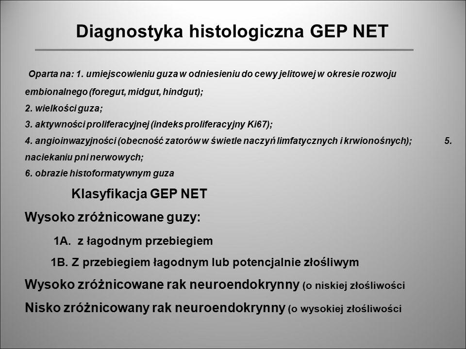Diagnostyka histologiczna GEP NET Oparta na: 1. umiejscowieniu guza w odniesieniu do cewy jelitowej w okresie rozwoju embionalnego (foregut, midgut, h