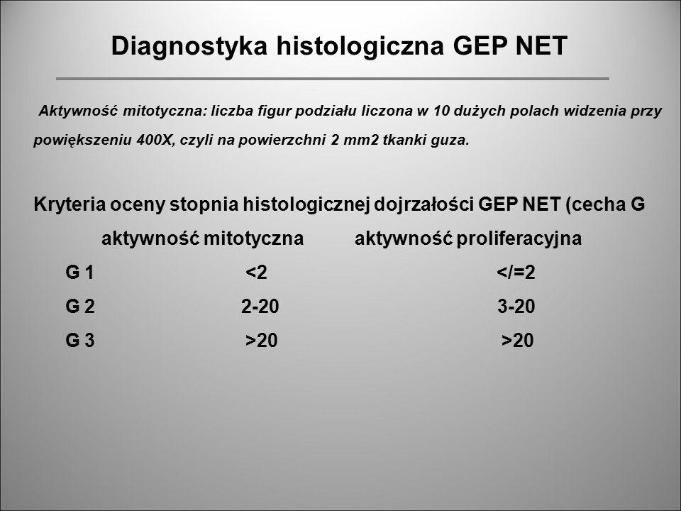 Diagnostyka histologiczna GEP NET Aktywność mitotyczna: liczba figur podziału liczona w 10 dużych polach widzenia przy powiększeniu 400X, czyli na pow