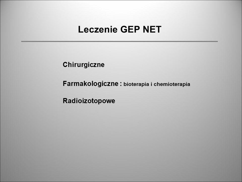 Leczenie GEP NET Chirurgiczne Farmakologiczne : bioterapia i chemioterapia Radioizotopowe