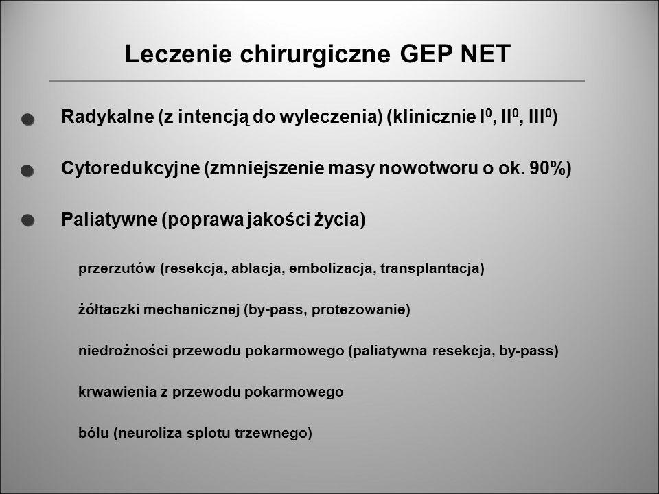 Leczenie chirurgiczne GEP NET Radykalne (z intencją do wyleczenia) (klinicznie I 0, II 0, III 0 ) Cytoredukcyjne (zmniejszenie masy nowotworu o ok. 90