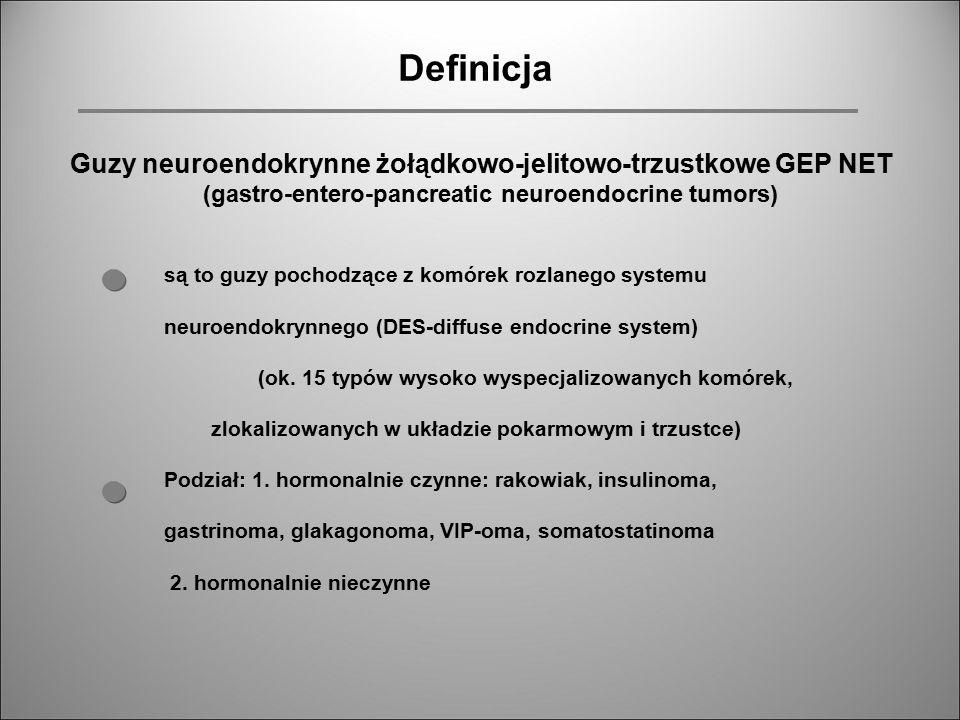 Epidemiologia Wskaźnik występowania: 30/1 000 000 Autopsyjnie: 84/1 000 000 70% guzów neuroendokrynnych to guzy GEP guzy GEP stanowią ok.