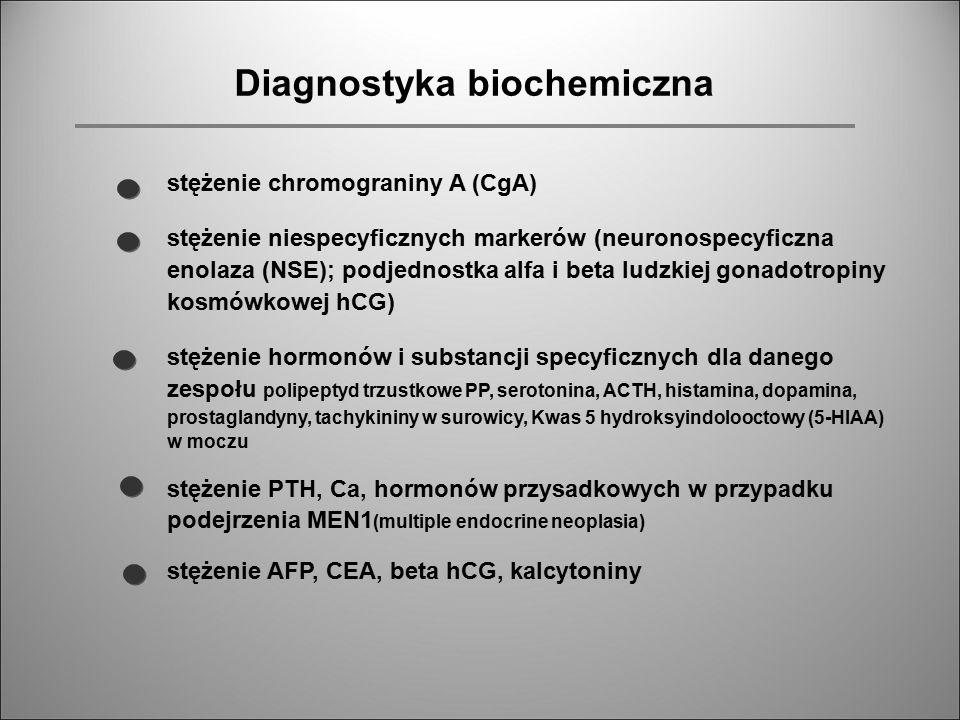 Specyficzne markery biochemiczne i testy w diagnostyce biochemicznej GEP NET Rakowiak 5-HIAA w DZM, serotonina w sur Insulinoma insulina/glukagon, proinsulina peptyd C, próba głodowa (72h) Gastrinoma gastryna, pH treści żołądka, test sekretynowy Glukagonoma glukagon VIP-oma VIP Somatostatinoma somatostatyna
