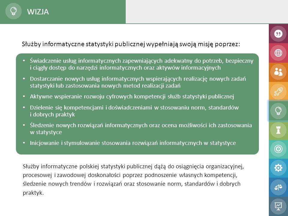 WIZJA Służby informatyczne statystyki publicznej wypełniają swoją misję poprzez: Świadczenie usług informatycznych zapewniających adekwatny do potrzeb