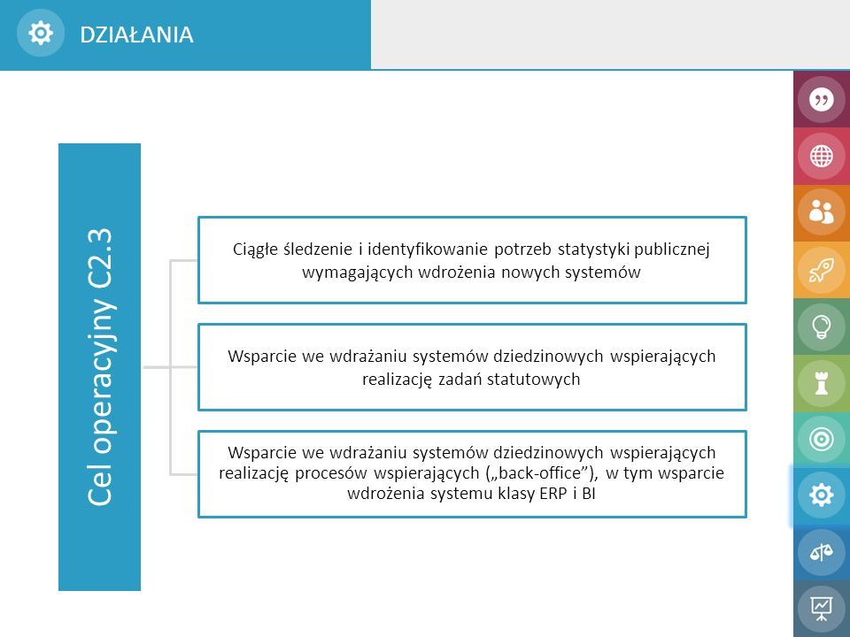 """Cel operacyjny C2.3 Ciągłe śledzenie i identyfikowanie potrzeb statystyki publicznej wymagających wdrożenia nowych systemów Wsparcie we wdrażaniu systemów dziedzinowych wspierających realizację zadań statutowych Wsparcie we wdrażaniu systemów dziedzinowych wspierających realizację procesów wspierających (""""back-office ), w tym wsparcie wdrożenia systemu klasy ERP i BI DZIAŁANIA"""