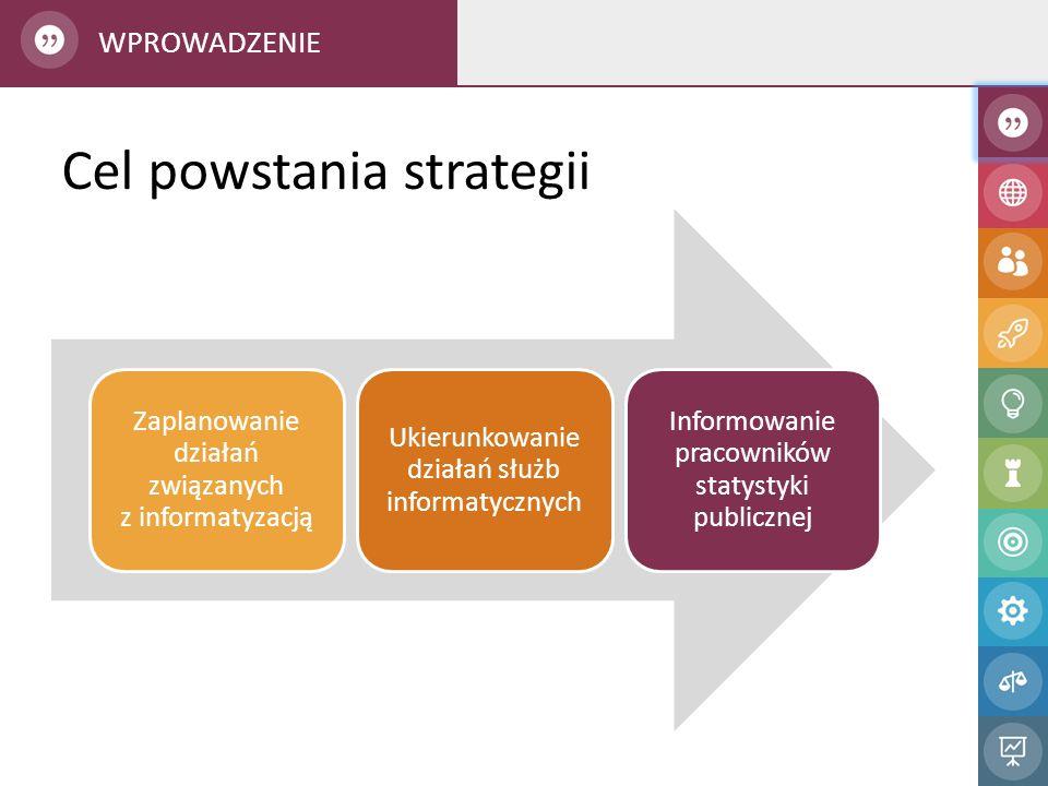 Cel powstania strategii Zaplanowanie działań związanych z informatyzacją Ukierunkowanie działań służb informatycznych Informowanie pracowników statystyki publicznej WPROWADZENIE