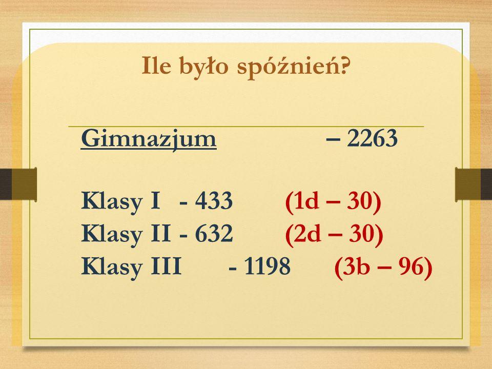 Gimnazjum – 2263 Klasy I- 433 (1d – 30) Klasy II- 632 (2d – 30) Klasy III- 1198 (3b – 96) Ile było spóźnień?