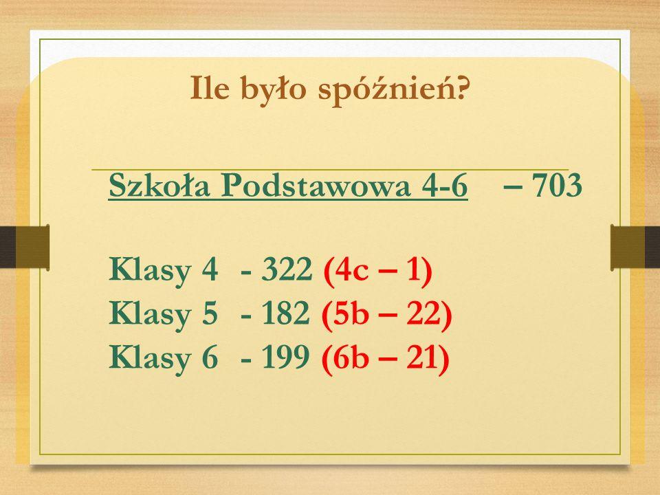 Szkoła Podstawowa 4-6– 703 Klasy 4- 322 (4c – 1) Klasy 5- 182 (5b – 22) Klasy 6- 199 (6b – 21) Ile było spóźnień?