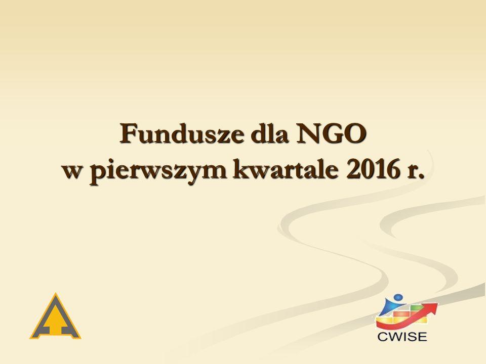Fundusze dla NGO w pierwszym kwartale 2016 r.