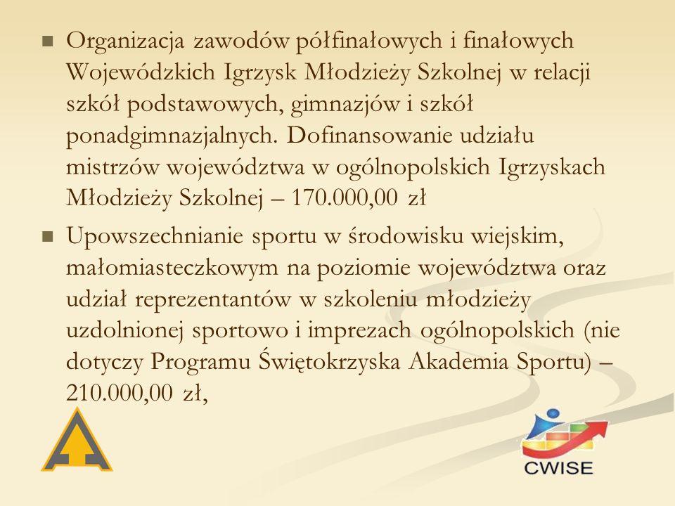 Organizacja zawodów półfinałowych i finałowych Wojewódzkich Igrzysk Młodzieży Szkolnej w relacji szkół podstawowych, gimnazjów i szkół ponadgimnazjalnych.