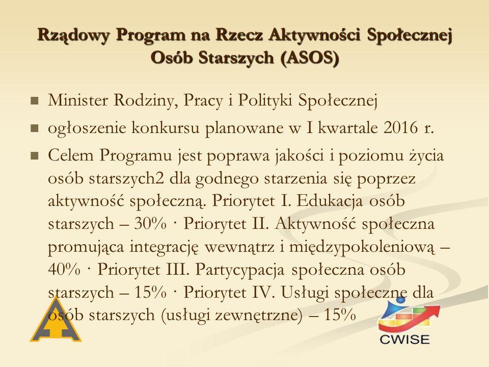 Rządowy Program na Rzecz Aktywności Społecznej Osób Starszych (ASOS) Minister Rodziny, Pracy i Polityki Społecznej ogłoszenie konkursu planowane w I kwartale 2016 r.
