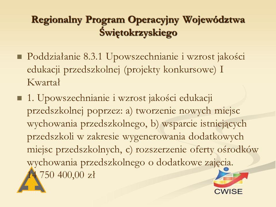 Regionalny Program Operacyjny Województwa Świętokrzyskiego Poddziałanie 8.3.1 Upowszechnianie i wzrost jakości edukacji przedszkolnej (projekty konkursowe) I Kwartał 1.