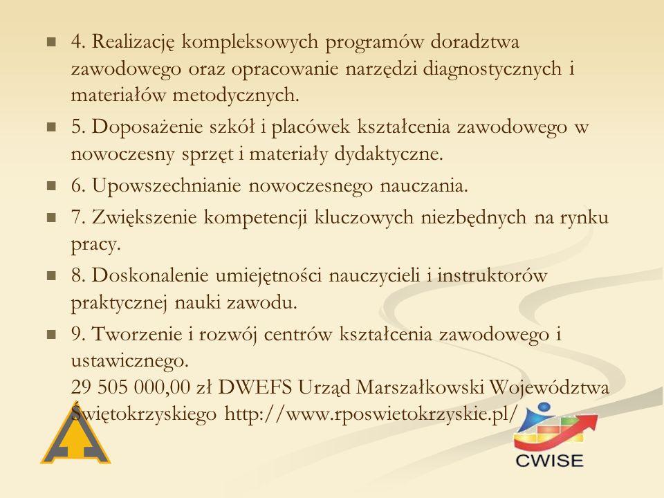 4. Realizację kompleksowych programów doradztwa zawodowego oraz opracowanie narzędzi diagnostycznych i materiałów metodycznych. 5. Doposażenie szkół i