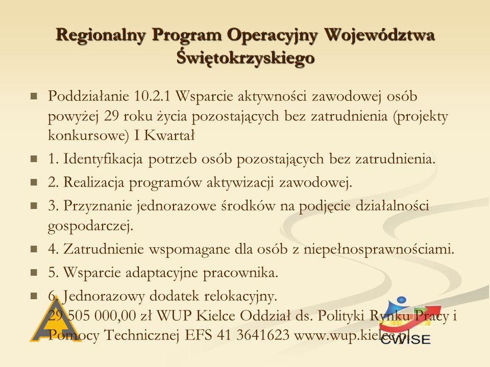 Regionalny Program Operacyjny Województwa Świętokrzyskiego Poddziałanie 10.2.1 Wsparcie aktywności zawodowej osób powyżej 29 roku życia pozostających bez zatrudnienia (projekty konkursowe) I Kwartał 1.
