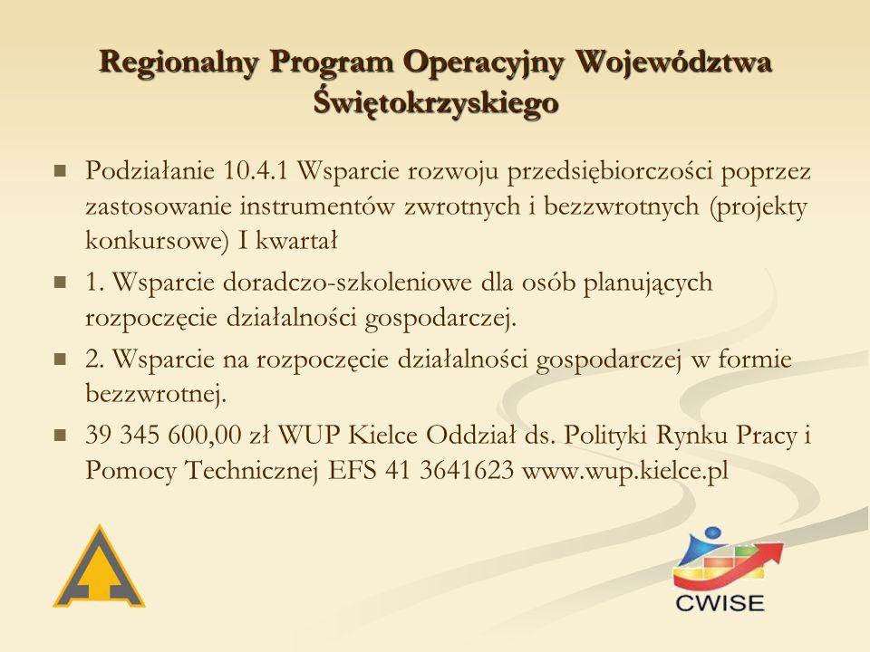 Regionalny Program Operacyjny Województwa Świętokrzyskiego Podziałanie 10.4.1 Wsparcie rozwoju przedsiębiorczości poprzez zastosowanie instrumentów zwrotnych i bezzwrotnych (projekty konkursowe) I kwartał 1.