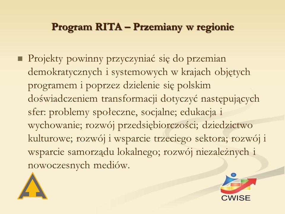 Program RITA – Przemiany w regionie Projekty powinny przyczyniać się do przemian demokratycznych i systemowych w krajach objętych programem i poprzez dzielenie się polskim doświadczeniem transformacji dotyczyć następujących sfer: problemy społeczne, socjalne; edukacja i wychowanie; rozwój przedsiębiorczości; dziedzictwo kulturowe; rozwój i wsparcie trzeciego sektora; rozwój i wsparcie samorządu lokalnego; rozwój niezależnych i nowoczesnych mediów.