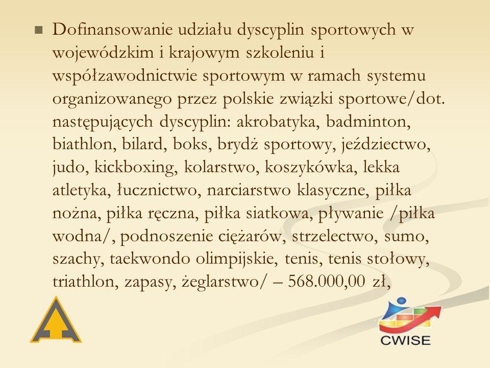 Dofinansowanie udziału dyscyplin sportowych w wojewódzkim i krajowym szkoleniu i współzawodnictwie sportowym w ramach systemu organizowanego przez polskie związki sportowe/dot.