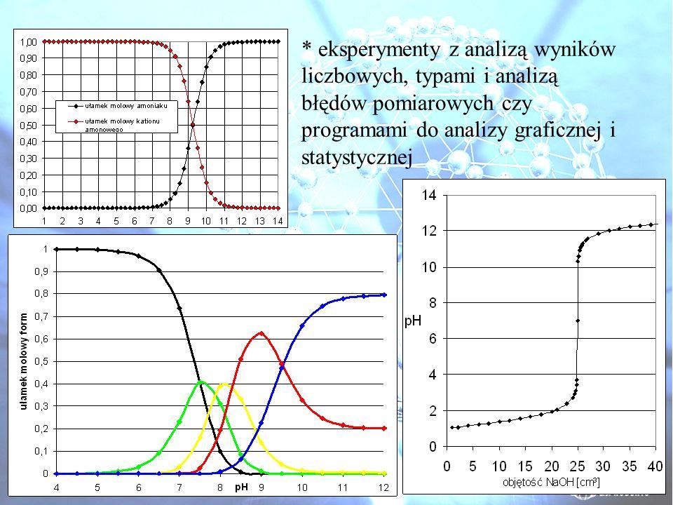 * eksperymenty z analizą wyników liczbowych, typami i analizą błędów pomiarowych czy programami do analizy graficznej i statystycznej