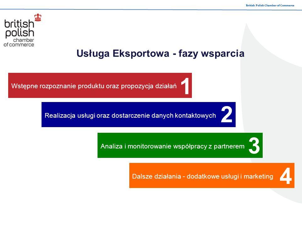 British Polish Chamber of Commerce Faza 1 Wstępne rozpoznanie produktu i propozycja działań 1 I etap Spotkanie lub rozmowa telefoniczna zapoznanie się z firmą i jej ofertą uzgodnienie produktu eksportowego i oczekiwanych rezultatów uzgodnienie profilu idealnego partnera w Wielkiej Brytanii II etap Przedstawienie planu szczegółowych działań uwzględniając planowany czas realizacji usługi koszt wykonania usługi oczekiwane rezultaty - Usługa bezpłatna -