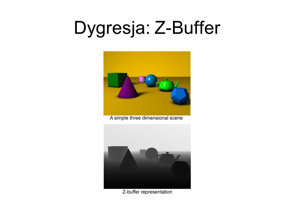 Dygresja: Z-Buffer