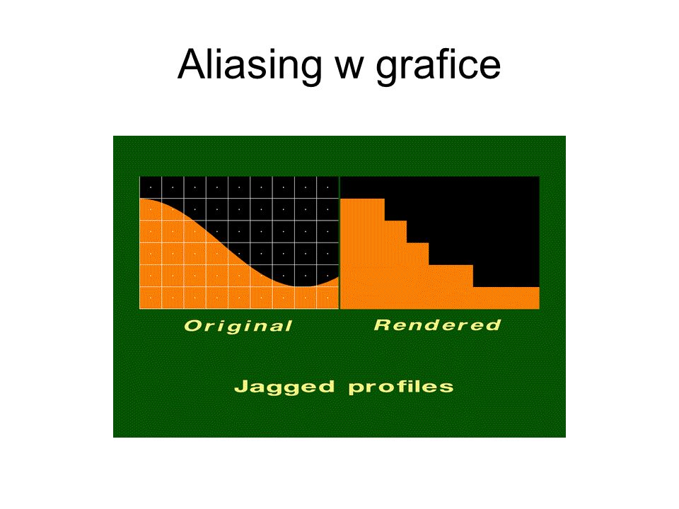 Aliasing w grafice