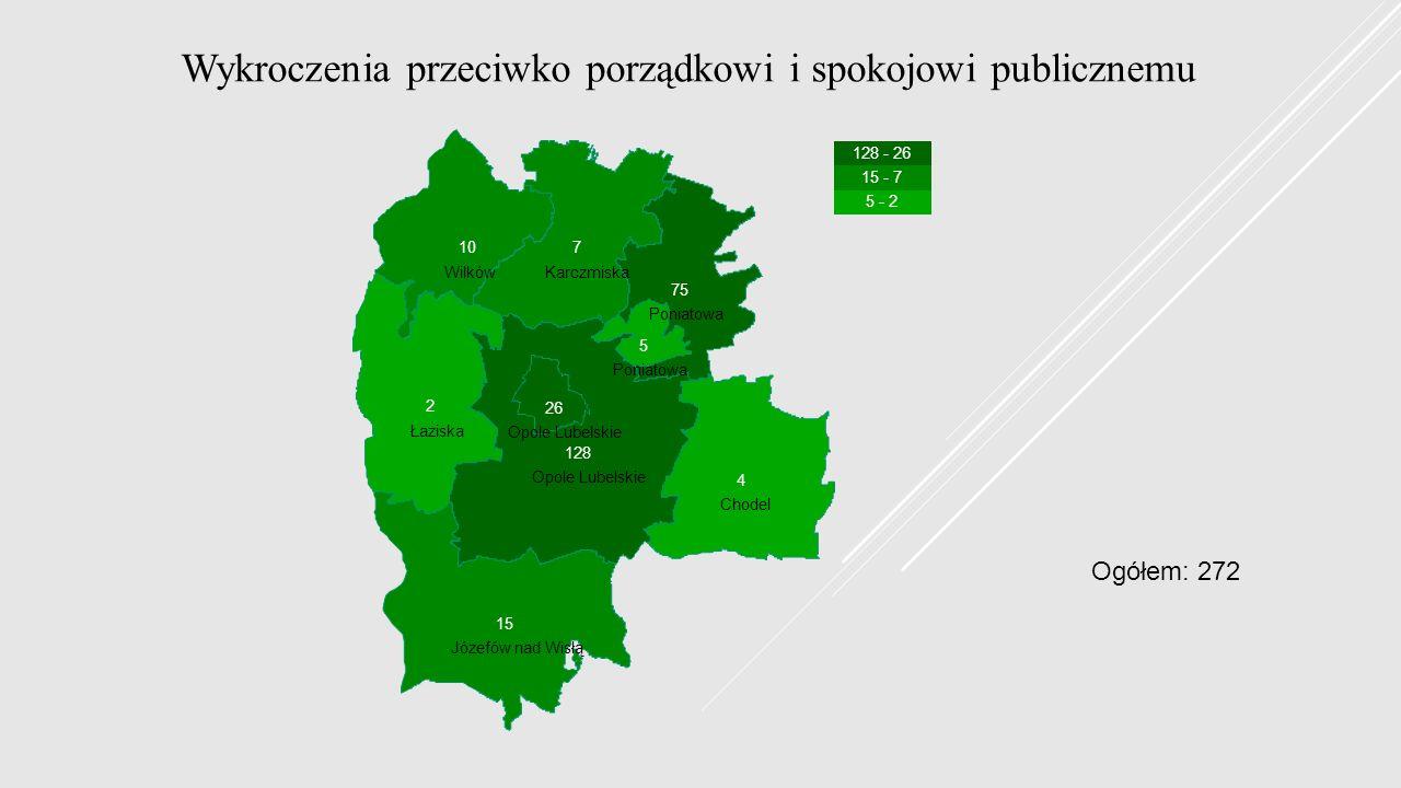Wykroczenia przeciwko porządkowi i spokojowi publicznemu Chodel Józefów nad Wisłą Karczmiska Łaziska Opole Lubelskie Poniatowa Wilków 128 - 26 15 - 7 5 - 2 4 15 7 2 128 26 75 5 10 Ogółem: 272