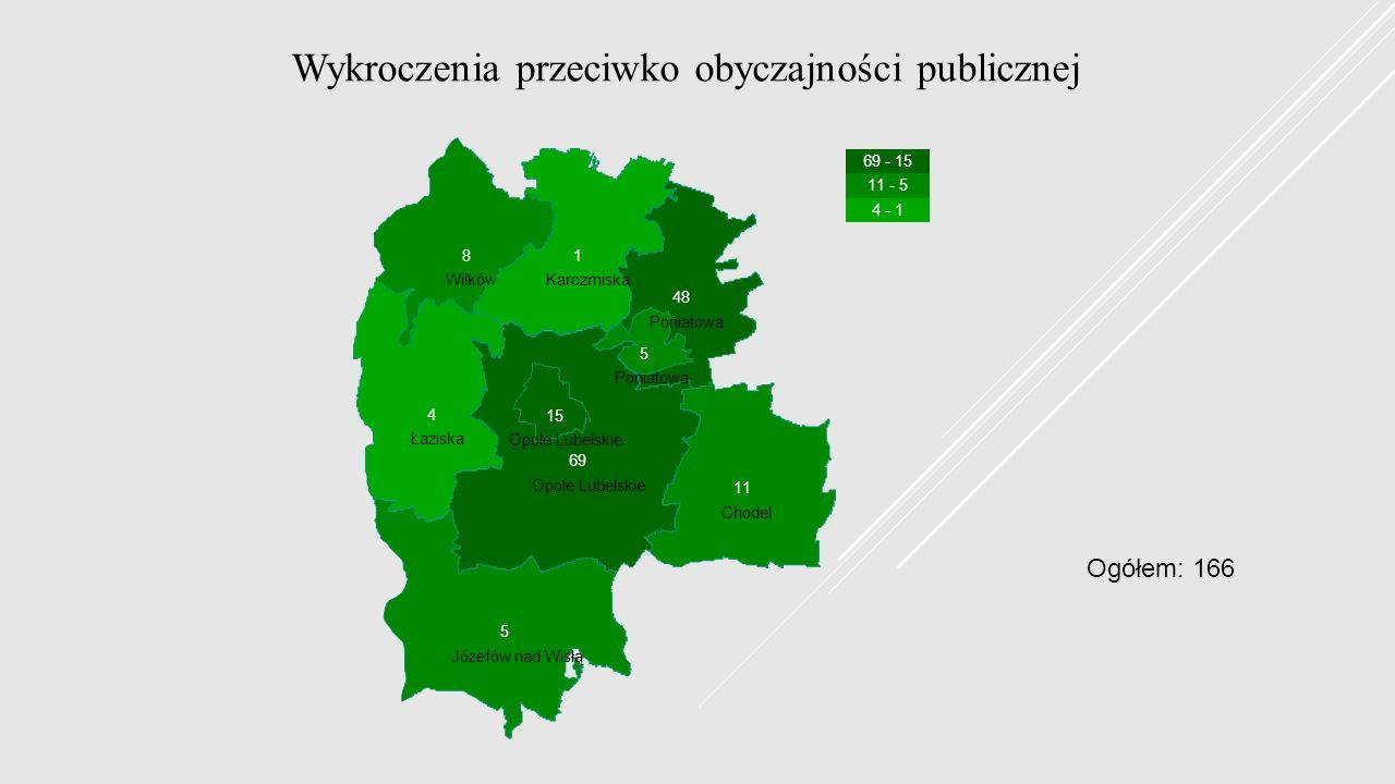 Wykroczenia przeciwko obyczajności publicznej Chodel Józefów nad Wisłą Karczmiska Łaziska Opole Lubelskie Poniatowa Wilków 69 - 15 11 - 5 4 - 1 11 5 1 4 69 15 48 5 8 Ogółem: 166