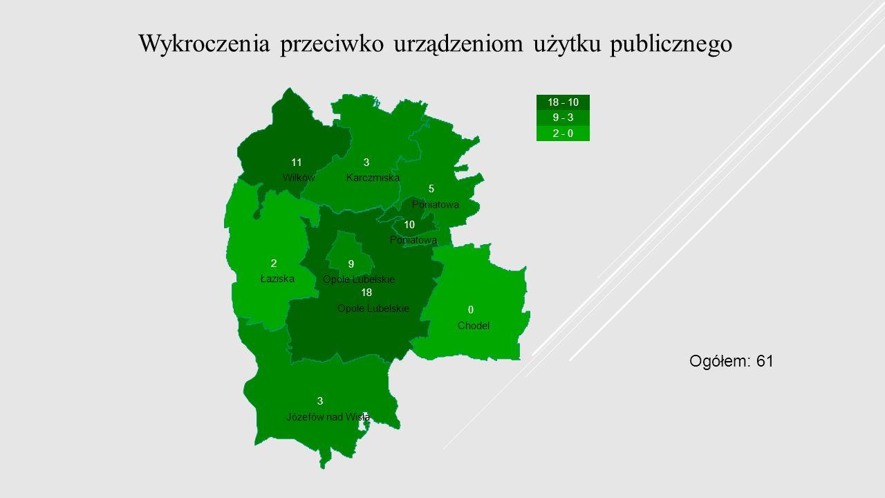 Wykroczenia przeciwko urządzeniom użytku publicznego Chodel Józefów nad Wisłą Karczmiska Łaziska Opole Lubelskie Poniatowa Wilków 18 - 10 9 - 3 2 - 0 0 3 3 2 18 9 5 10 11 Ogółem: 61