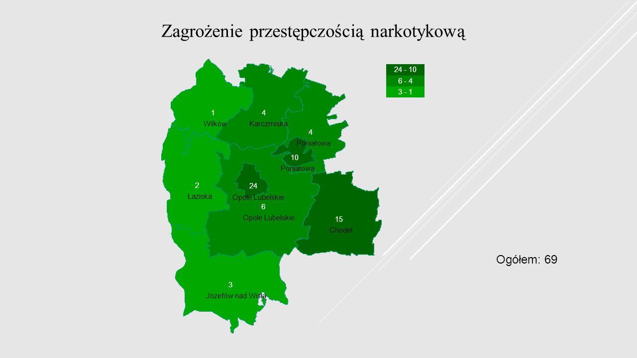 Zagrożenie przestępczością narkotykową Chodel Józefów nad Wisłą Karczmiska Łaziska Opole Lubelskie Poniatowa Wilków 24 - 10 6 - 4 3 - 1 15 3 4 2 6 24 4 10 1 Ogółem: 69