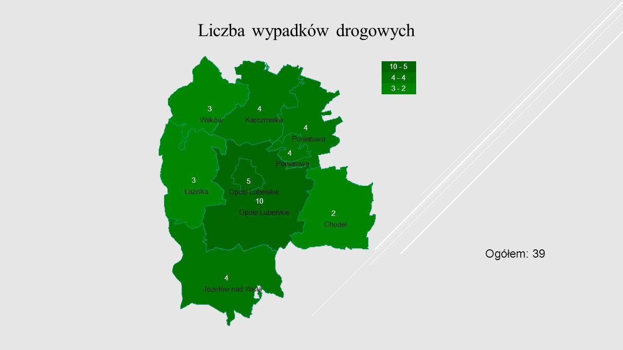 Liczba wypadków drogowych Chodel Józefów nad Wisłą Karczmiska Łaziska Opole Lubelskie Poniatowa Wilków 10 - 5 4 - 4 3 - 2 2 4 4 3 10 5 4 4 3 Ogółem: 3