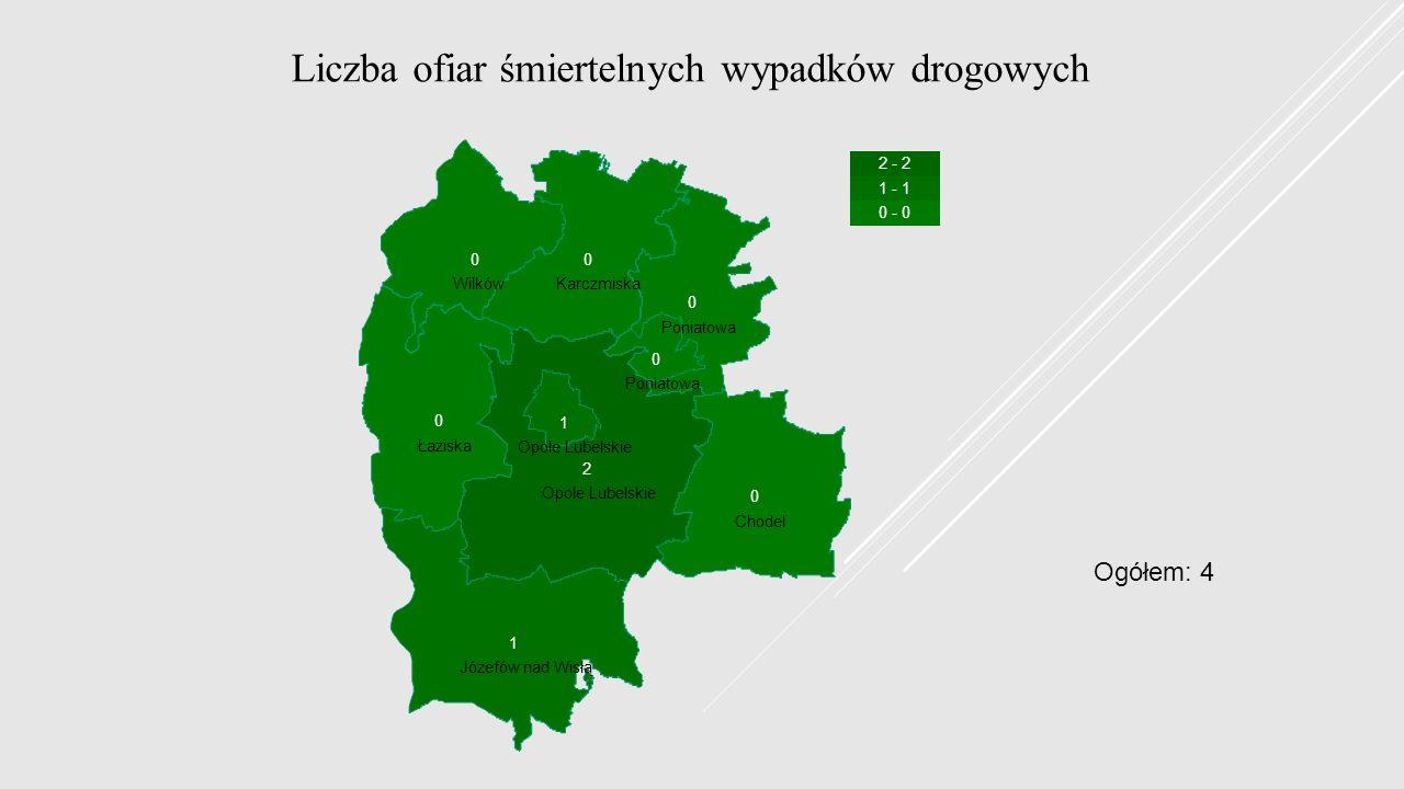 0 1 0 0 2 1 0 0 0 Chodel Józefów nad Wisłą Karczmiska Łaziska Opole Lubelskie Poniatowa Wilków 2 - 2 1 - 1 0 - 0 Liczba ofiar śmiertelnych wypadków drogowych Ogółem: 4