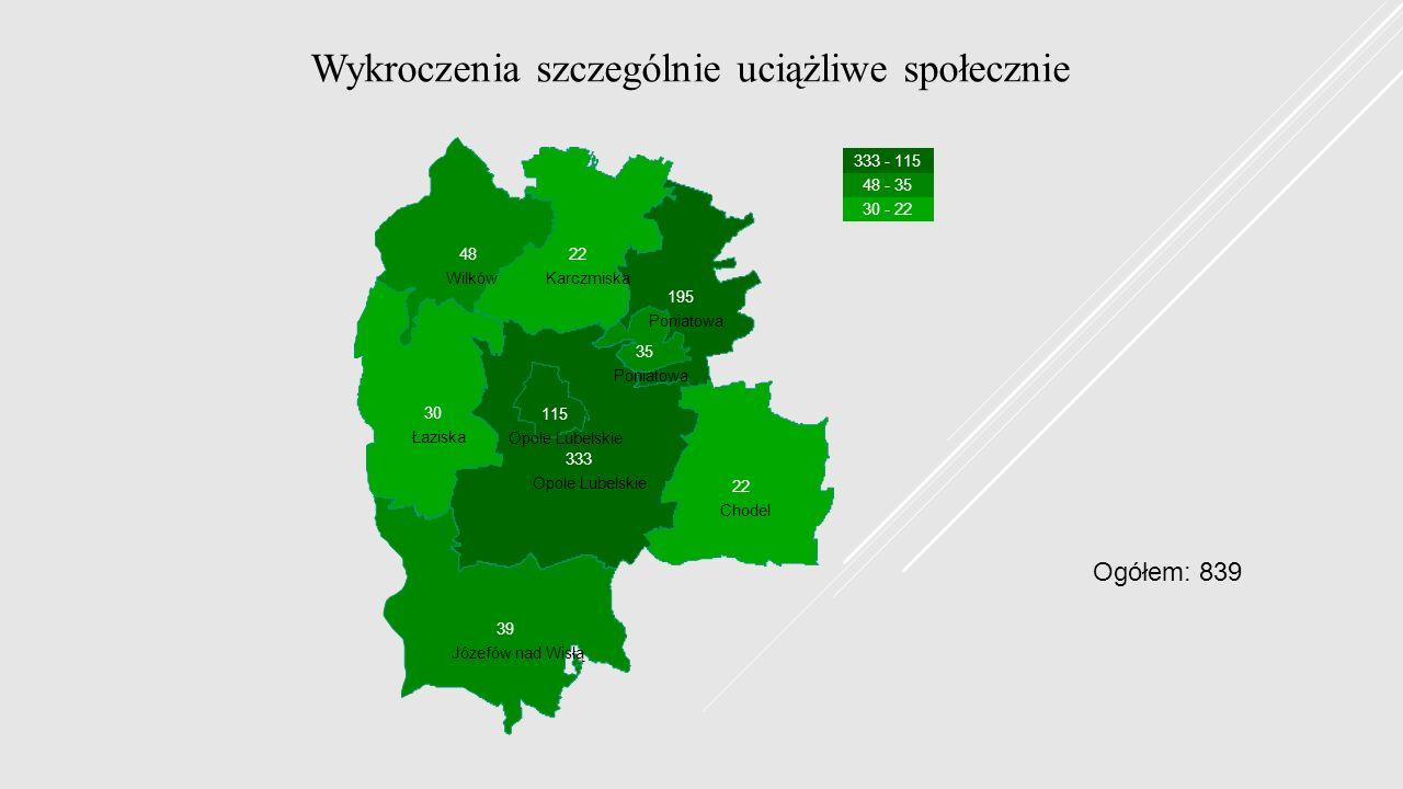 Wykroczenia szczególnie uciążliwe społecznie Chodel Józefów nad Wisłą Karczmiska Łaziska Opole Lubelskie Poniatowa Wilków 333 - 115 48 - 35 30 - 22 22