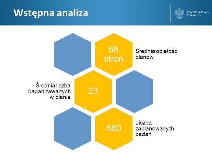 Wstępna analiza 68 stron Średnia objętość planów 23 Średnia liczba badań zawartych w planie 560 Liczba zaplanowanych badań