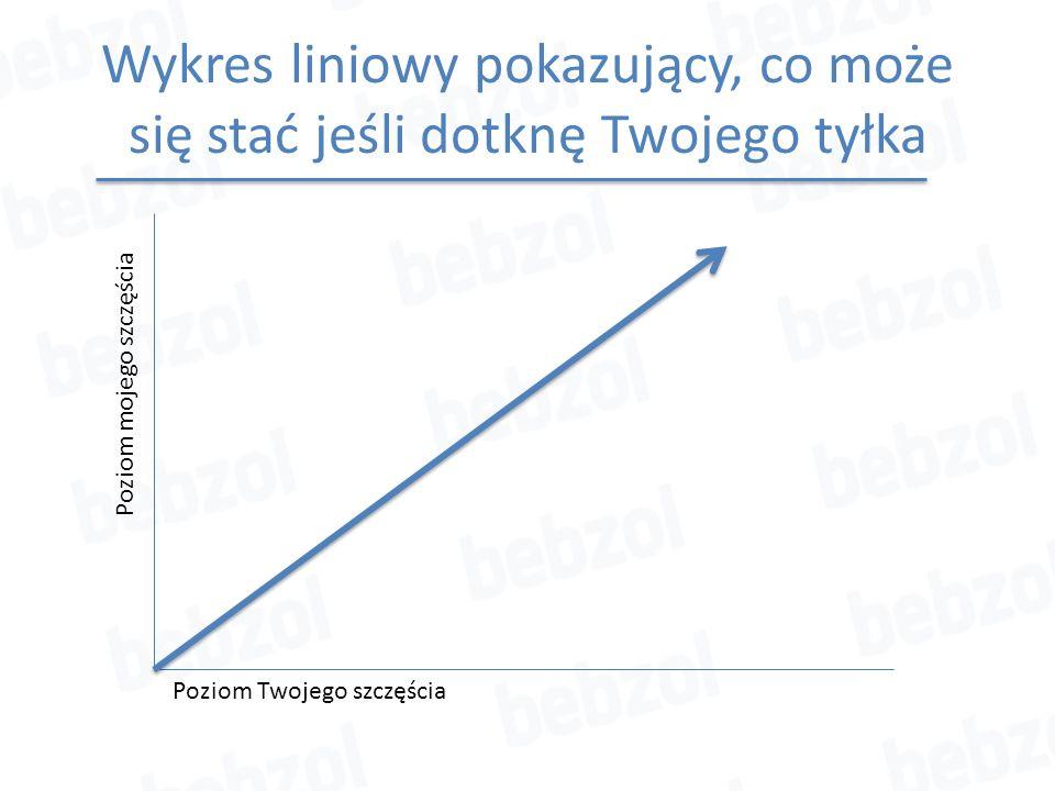 Wykres liniowy pokazujący, co może się stać jeśli dotknę Twojego tyłka Poziom Twojego szczęścia Poziom mojego szczęścia