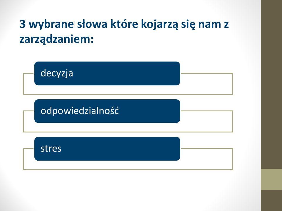 3 wybrane słowa które kojarzą się nam z zarządzaniem: decyzja odpowiedzialność stres