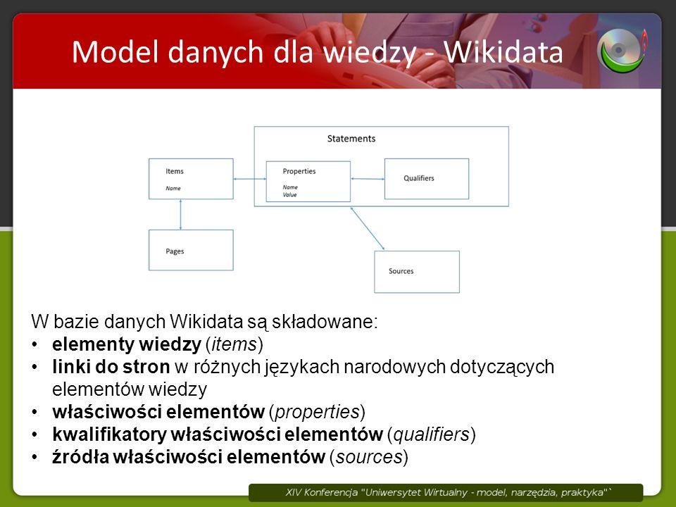 Model danych dla wiedzy - Wikidata W bazie danych Wikidata są składowane: elementy wiedzy (items) linki do stron w różnych językach narodowych dotyczących elementów wiedzy właściwości elementów (properties) kwalifikatory właściwości elementów (qualifiers) źródła właściwości elementów (sources)